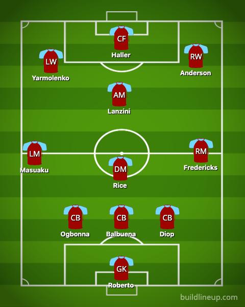 Kovac lineup